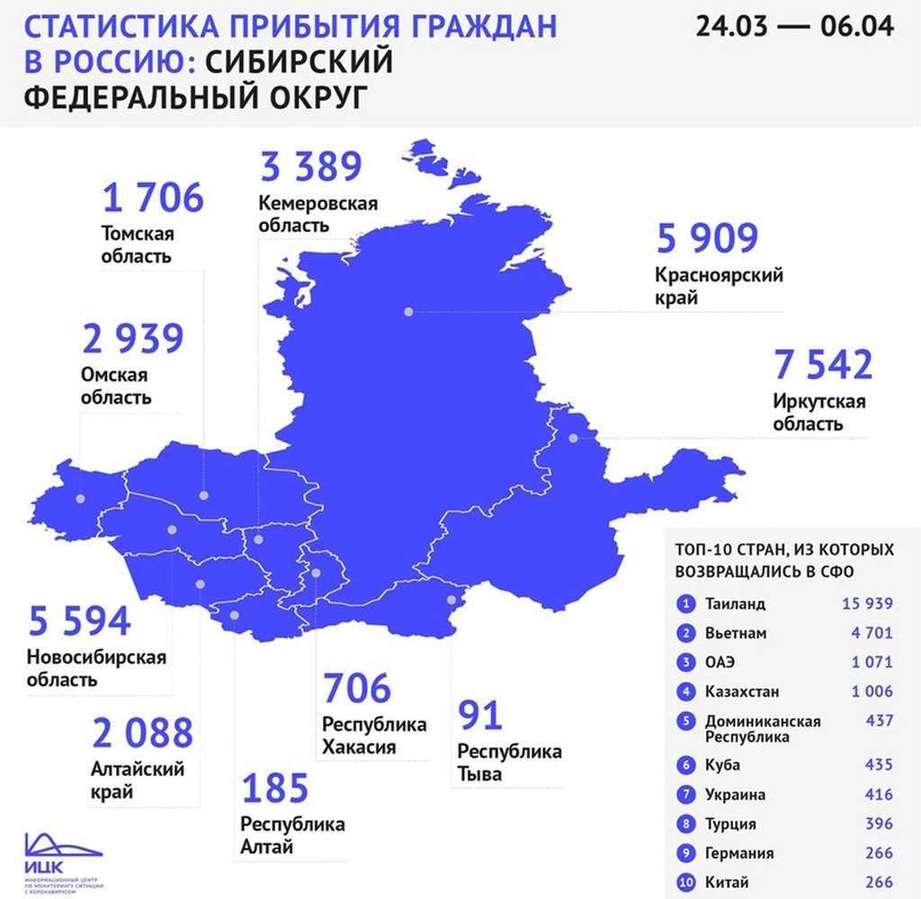Статистика распространения коронавируса в доминиканской республике на сегодня, 25августа2020