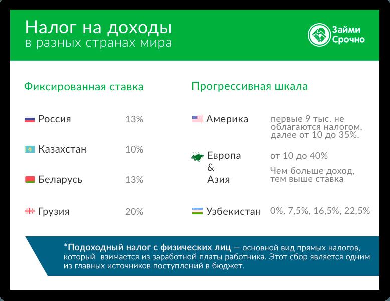 Налог на выигрыш в букмекерских конторах: где, кто и как платит - мировой опыт - рейтинг букмекеров