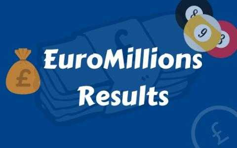 Euromillions results for friday 3rd february 2017 - draw 978