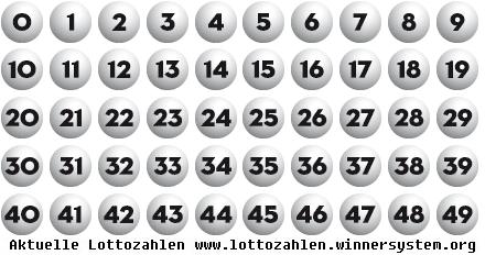 lotto 6 aus 49 результаты