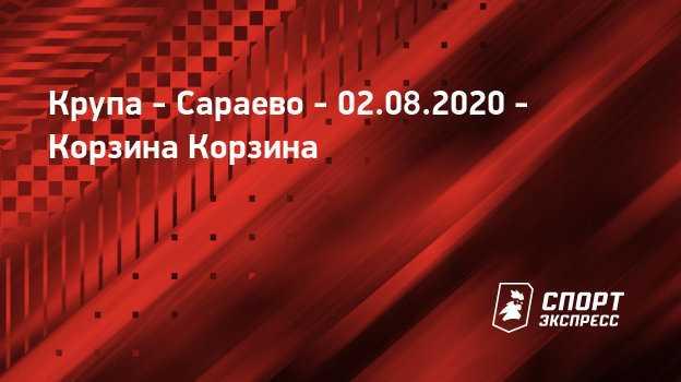 Коронавирус в боснии и герцеговине на 25 августа 2020 года