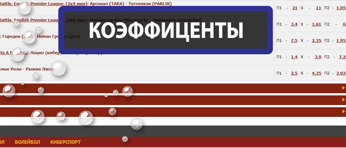 Курс monaco к рублю в реальном времени
