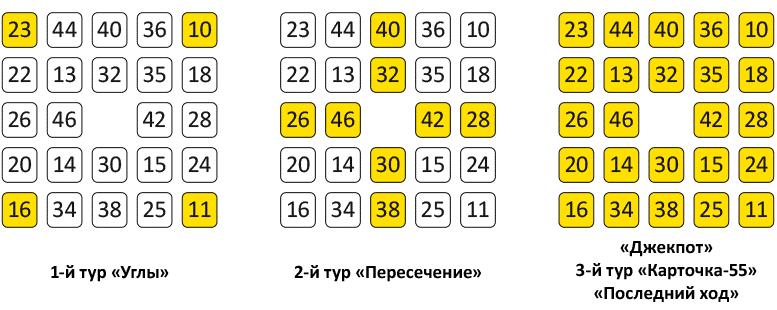 Бинго (игра) — википедия. что такое бинго (игра)