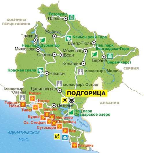 Букмекеры черногории